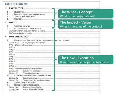 Horizon 2020 proposal template guide